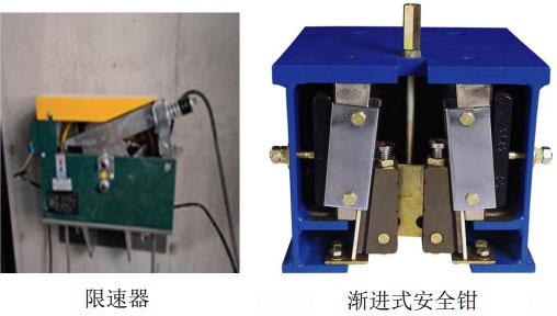 井道升降机超速保护装置
