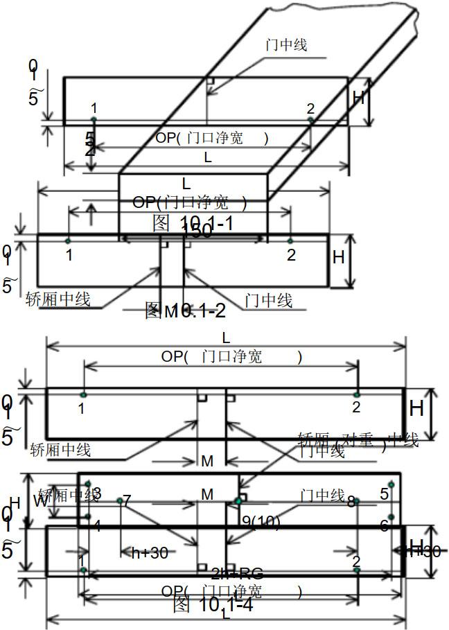 曳引式电梯出入口样板的制作