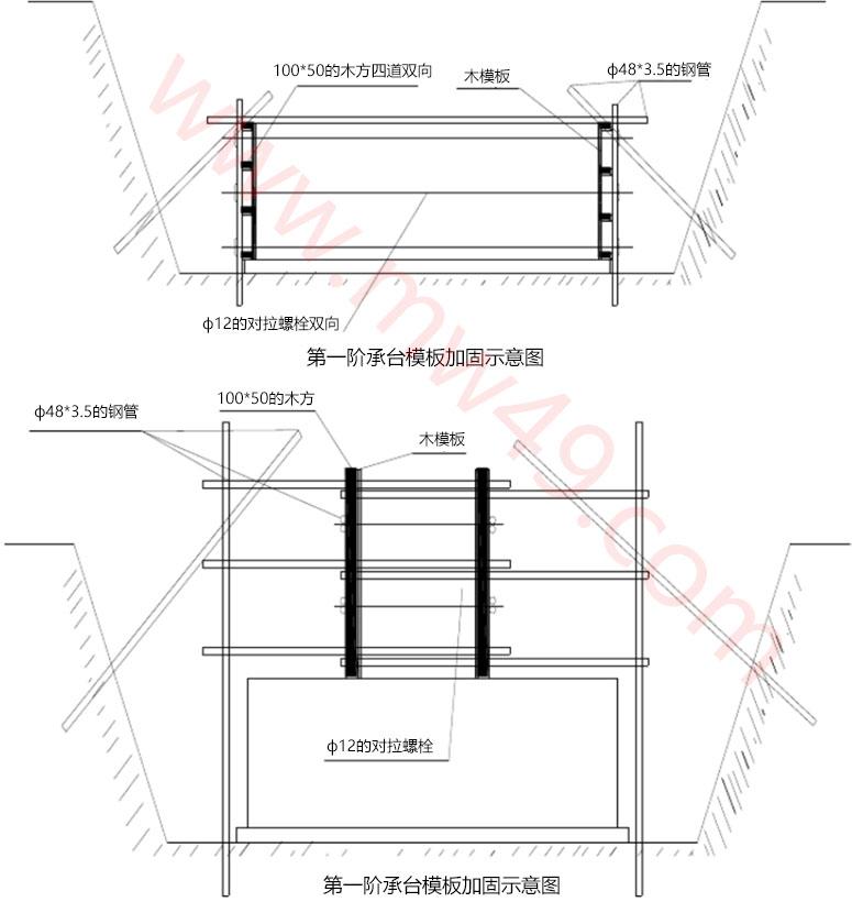 施工升降机基础模板加固示意图