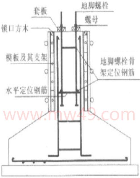 施工升降机基础地脚螺栓的固定