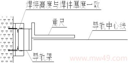 曳引式电梯安装导轨架找正固定方法