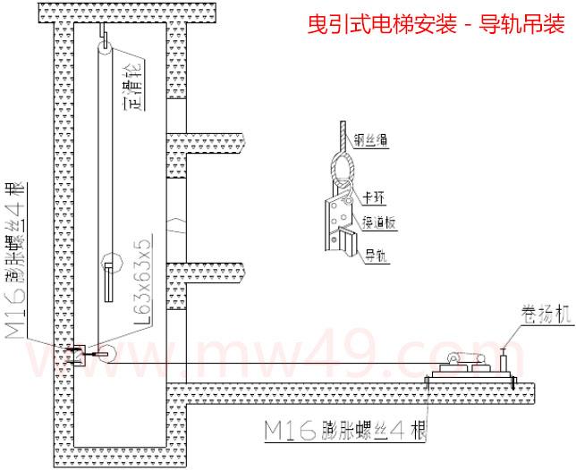 曳引式电梯安装 - 导轨吊装